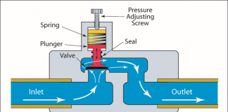 Injection Pressure